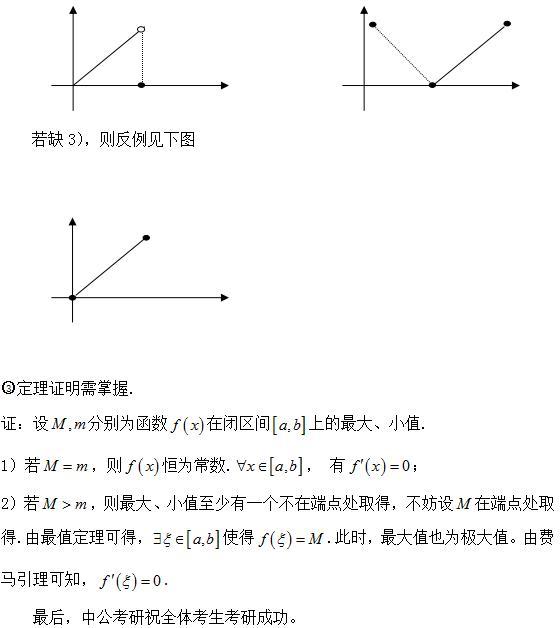 考研高数:罗尔定理解析